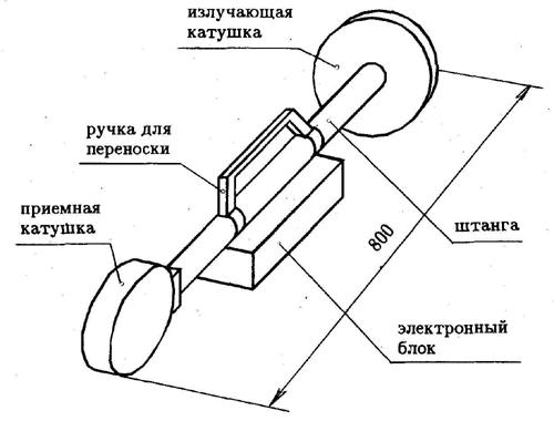 Конструкция металлоискателя по