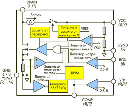 Блок-схема ШИМ-контроллеров