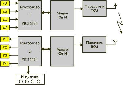 схема при мника веф221