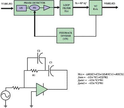 ...в качестве недорогих прецизионных усилителей с входным каскадом на полевых транзисторах.