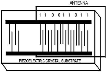 Топология радиочастотной метки на пав
