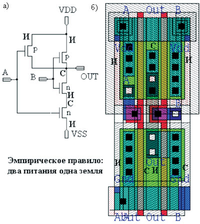 Электрическая схема клавиши 10н формируется вспомогательным логическим элементом 2и не электрическая схема 2и-не.