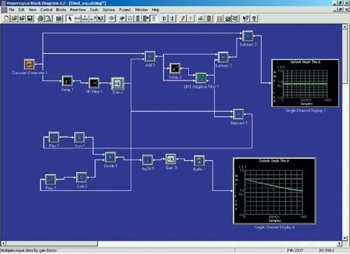 Рисунок 4. Блок-схема алгоритма формирования и подавления эхосигналов.