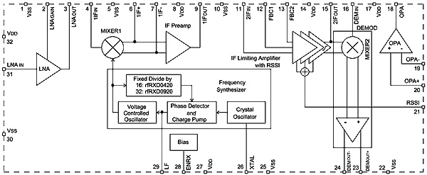 Схемы контроля уровня