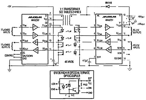 Микросхема МАХ3250