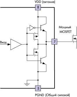 Сварочный инвертор ММА 200 устройство ремонт
