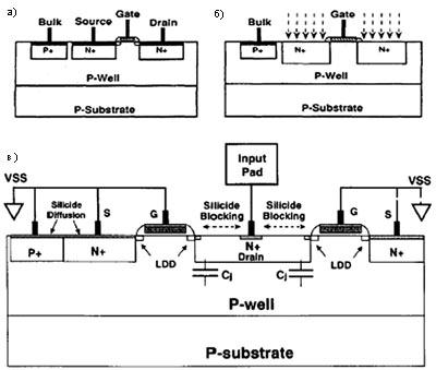 транзистора с заземл╦нным