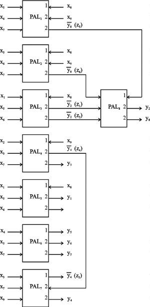 комбинационных схем в