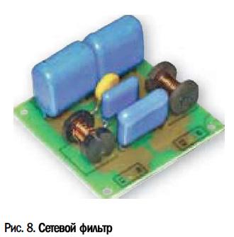 зеленый резистор