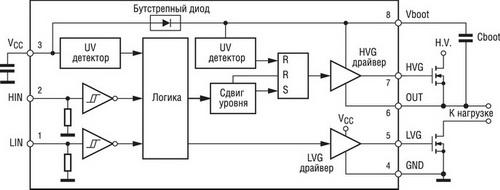 Структура и схема включения L6385E