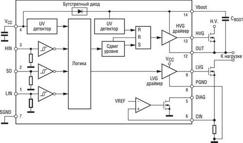 Структура и схема включения L6386E