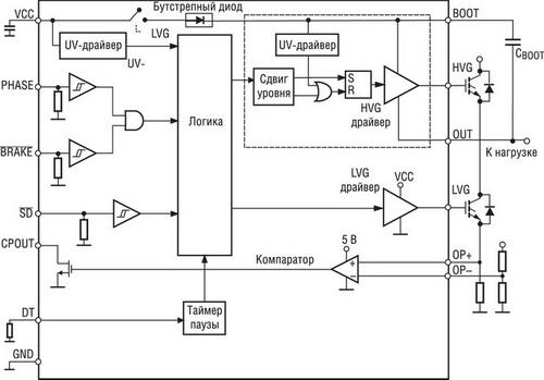 Структура и схема включения L6393