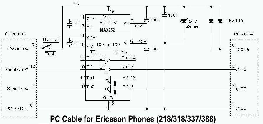 Ericsson_218_318_337_388